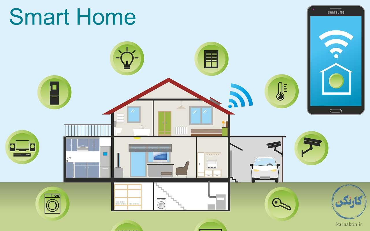 خانه هوشمند - شغل های جدید و پردرآمد در ایران