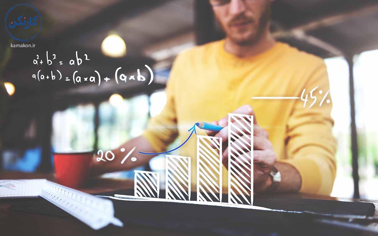 مهارت ریاضی در شغل مغازه داری برای خانم ها