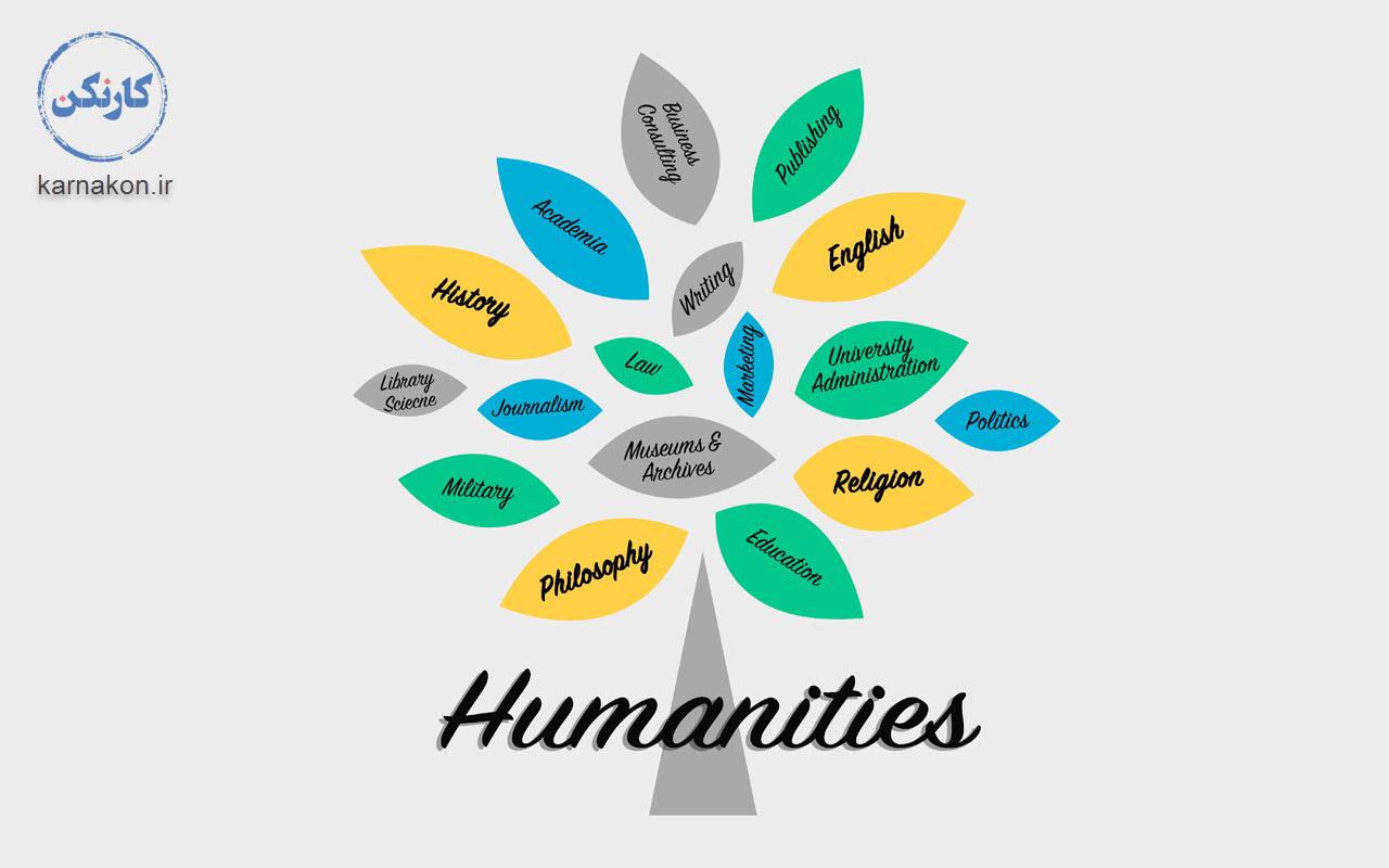 رشتههای علوم انسانی شامل چیست ؟