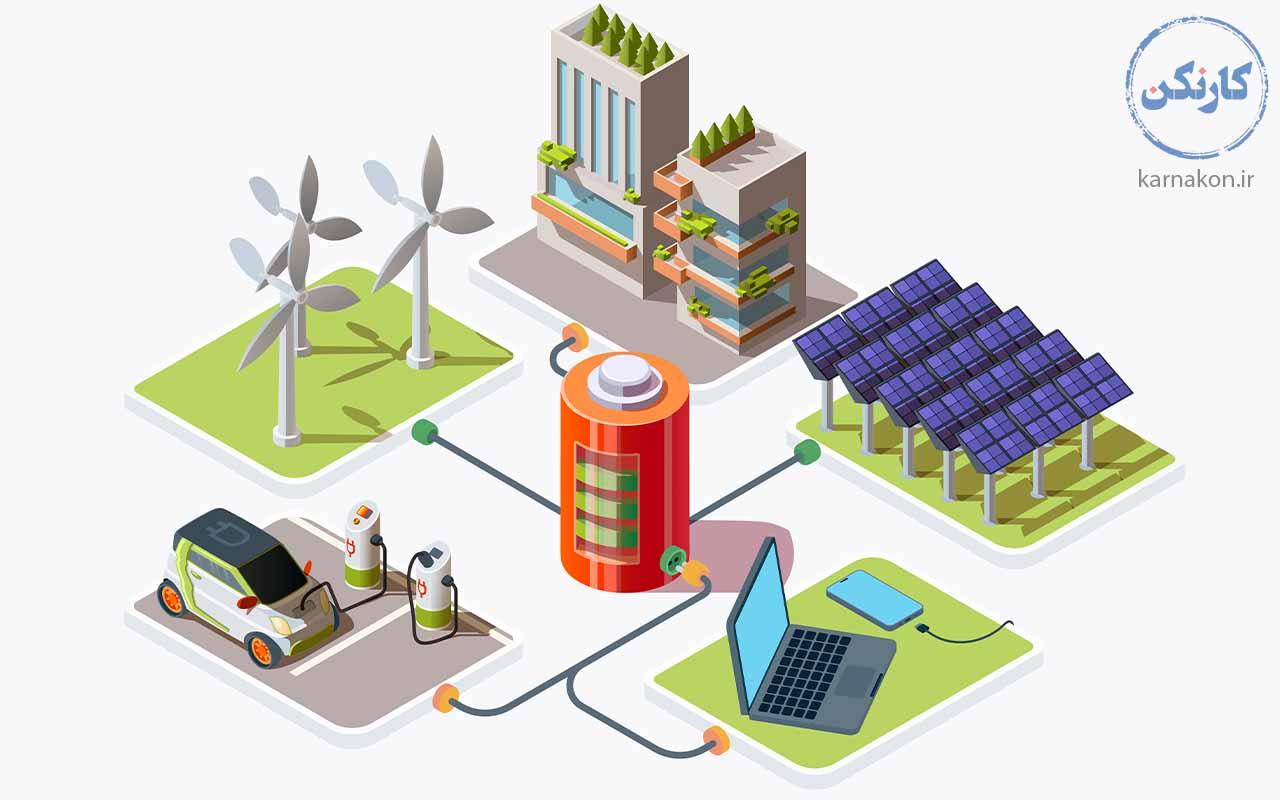 از بهترین رشته هایی که در اینده بازارکار خوبی دارند مهندسی برق است.