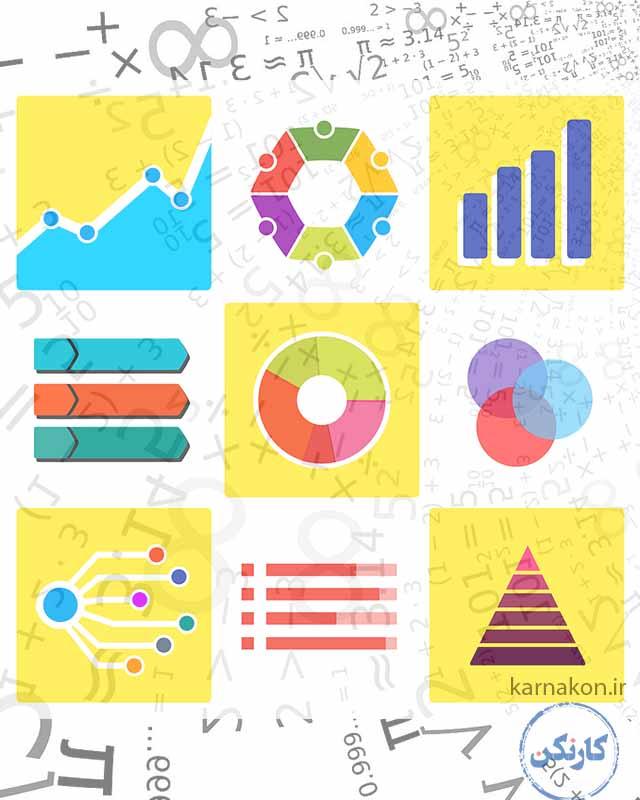 آمار و ریاضیات خیلی به پیشرفت تکنولوژِی کمک خواهند کرد. بنابراین جزو رشته هایی که آینده شغلی خوبی دارند هستند.