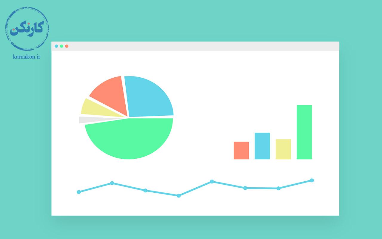 درآمد دلاری از طراحی سایت - درامد دلاری با طراحی سایت