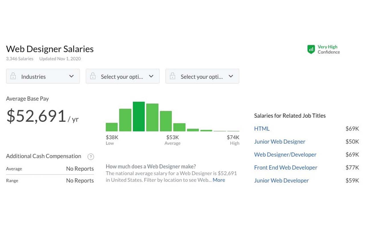 درآمد دلاری از طراحی سایت - 1
