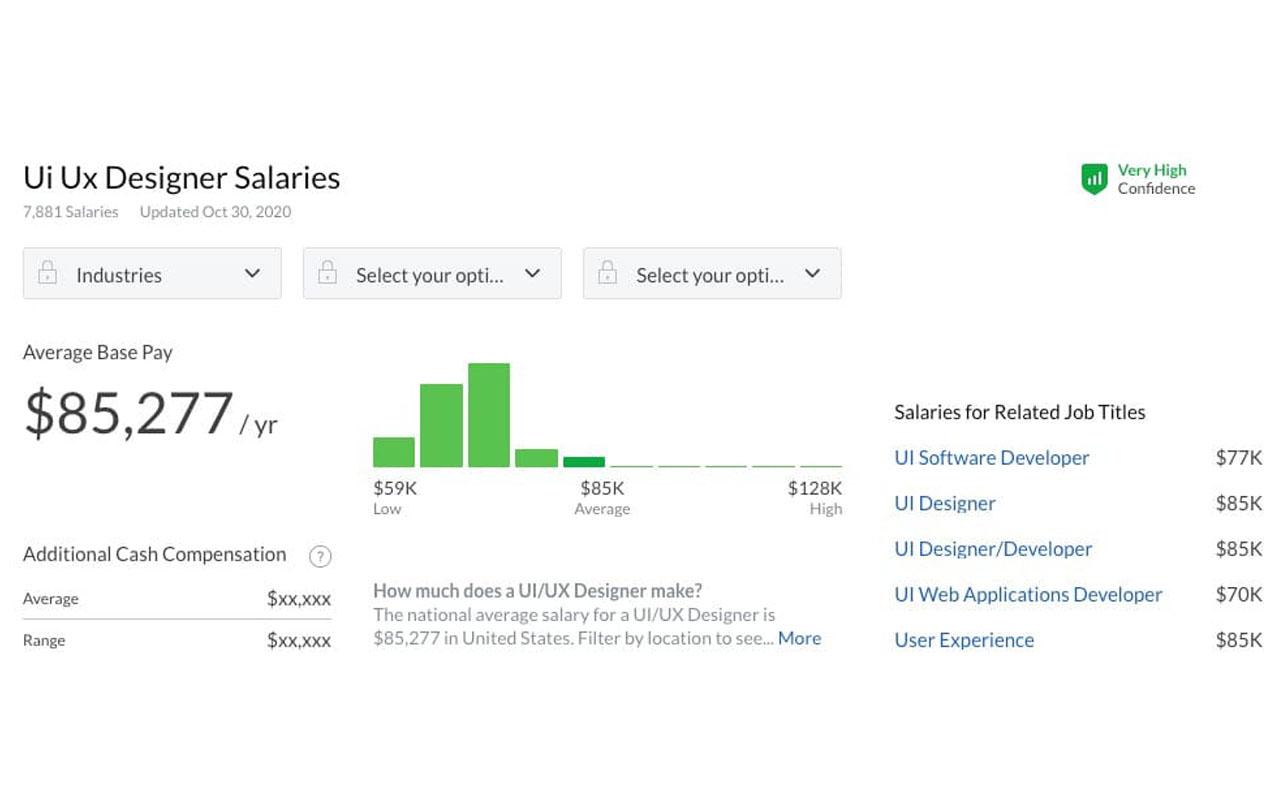 درآمد دلاری از طراحی سایت - 2