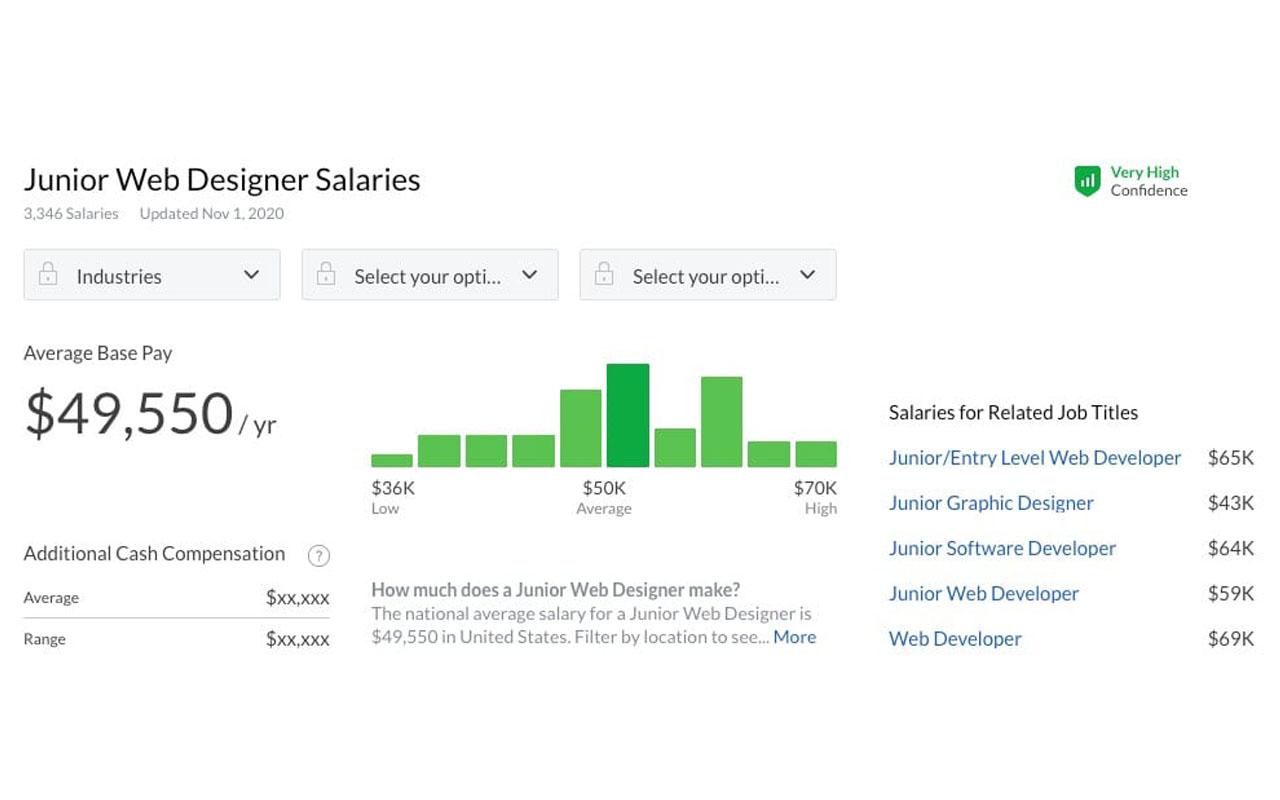 درآمد دلاری از طراحی سایت - 3