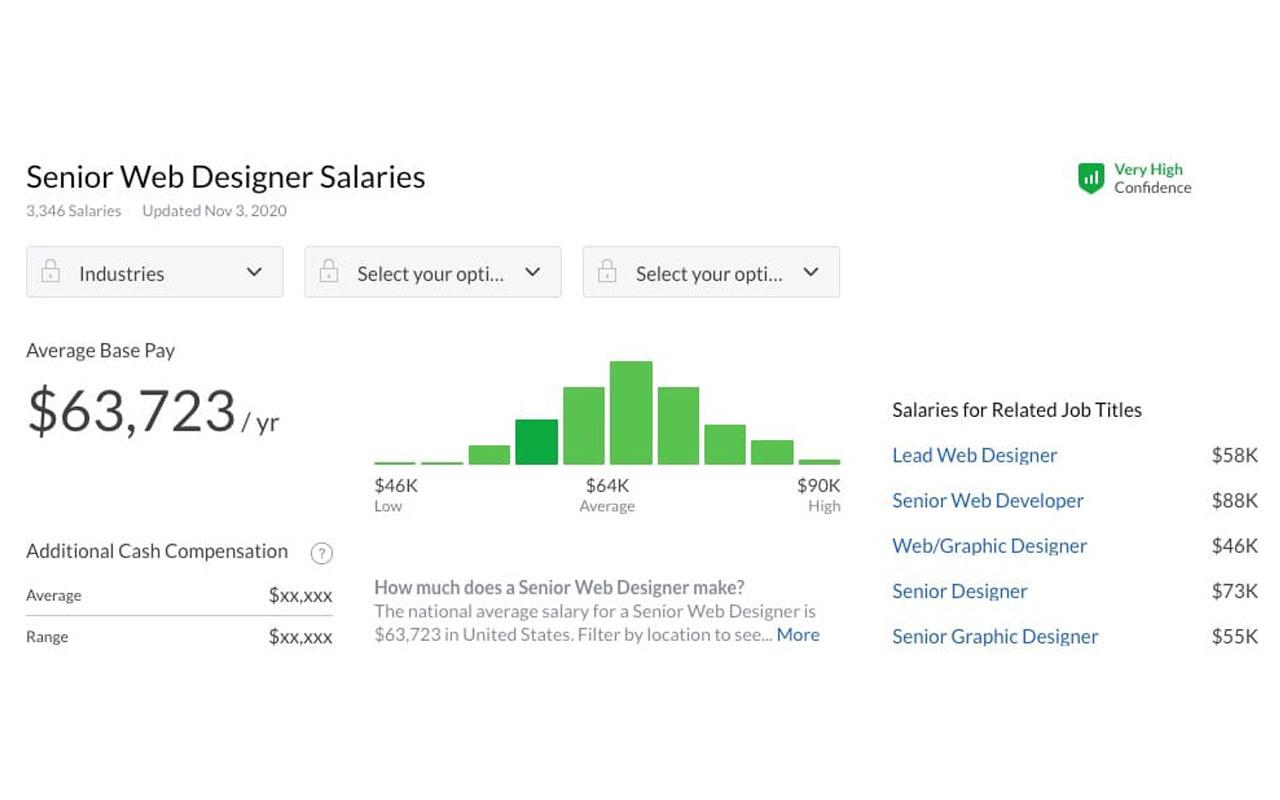 درآمد دلاری از طراحی سایت - 4