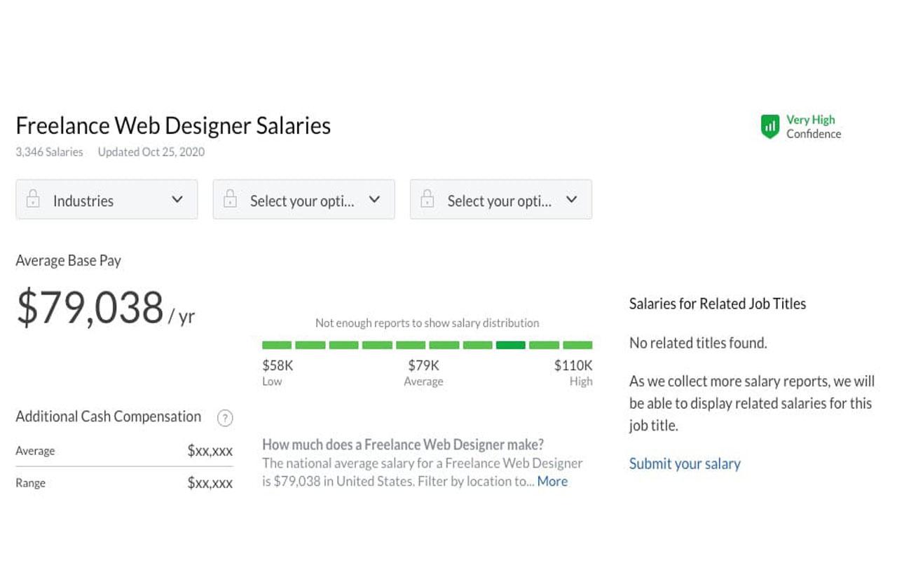 درآمد دلاری از طراحی سایت - 5