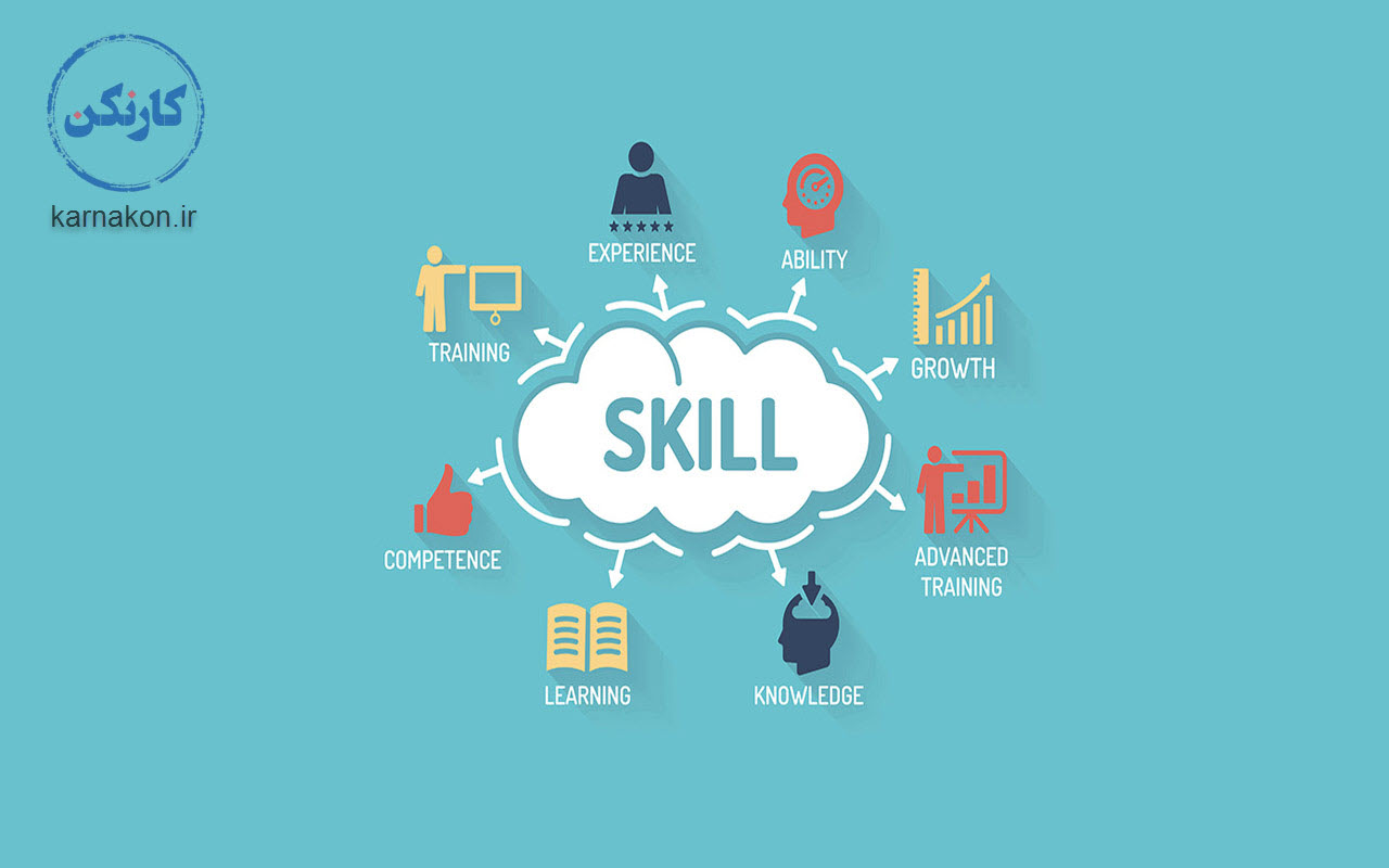 مهارتهای مورد نیاز برای رشته علوم انسانی چیست ؟