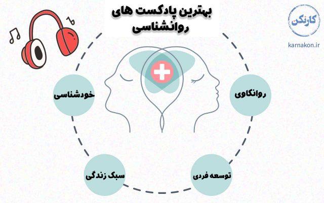 بهترین پادکست های روانشناسی فارسی را بشناسید.