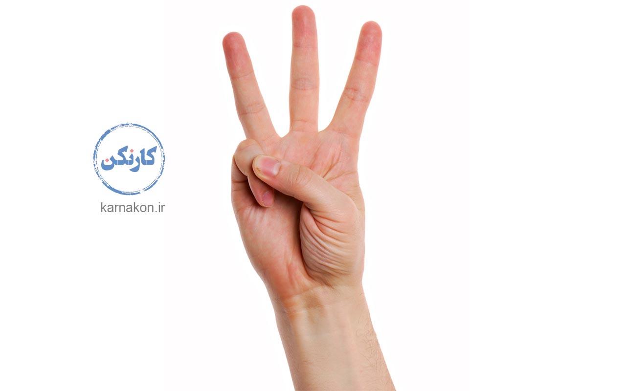 3 روش تمرین گرامر برای اسپیکینگ مورد نیاز هر آغازگر یادگیری زبان ای