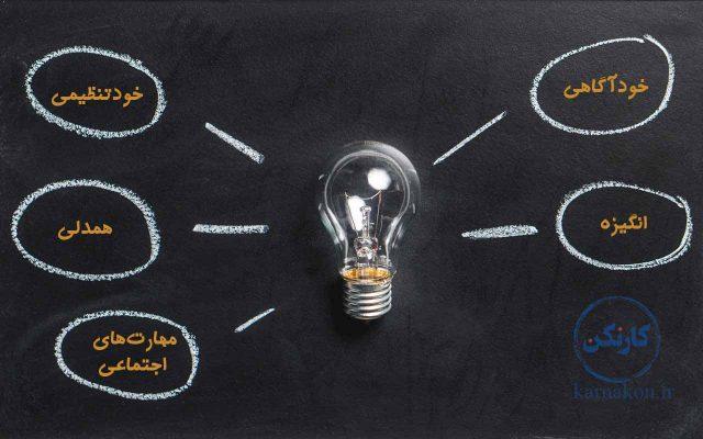 برای تقویت هوش هیجانی باید 5 مؤلفه آنرا شناخت.