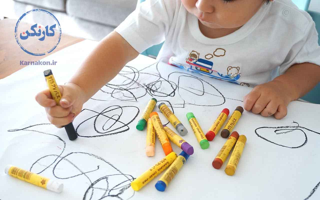 شناخت استعدادها و توانایی ها ی کودکی