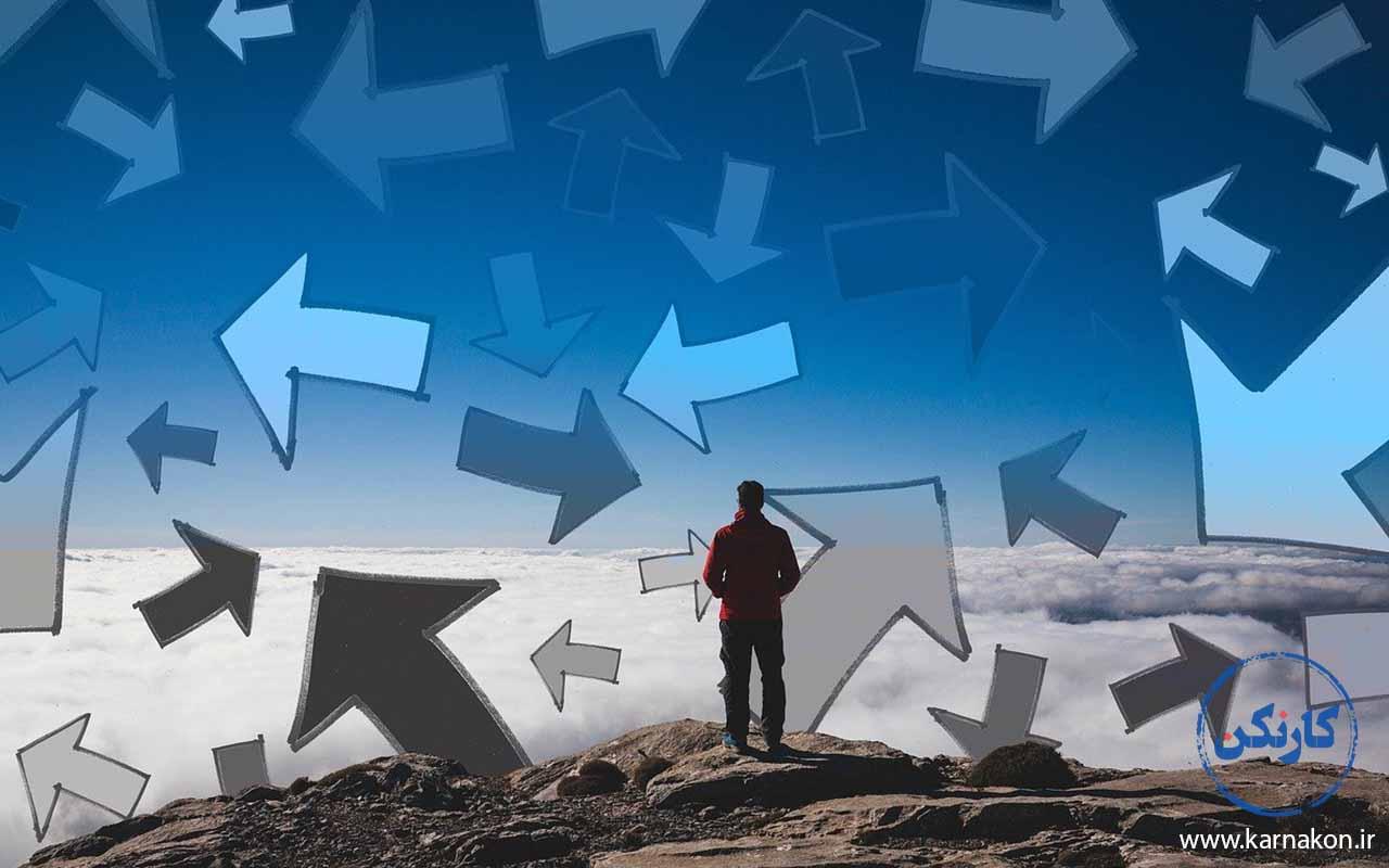 یکی از چالش های انتخاب رشته در مدارس این است که دانش آموزان اطلاع چندانی از مشاغل مرتبط با هر رشته ندارند.