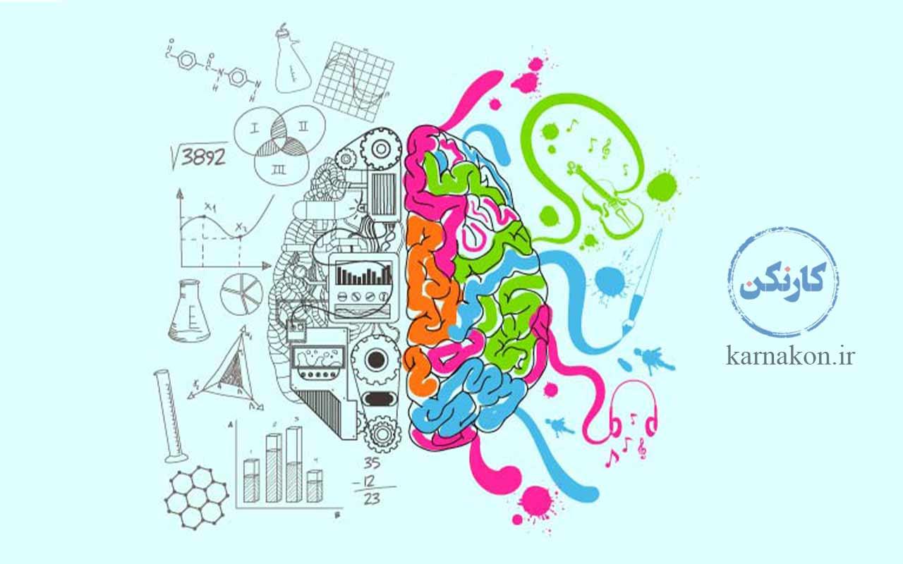هوش چیست؟ به دلیل تفاوتهای فردی و تفاوتهای ملاک باهوشی در جوامع مختلف، دستهبندیهای متفاوتی برای انواع هوش انسانی داریم.